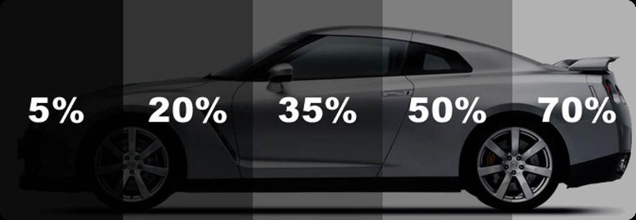 Разрешенная светопропускаемость - 74%